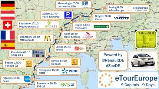 (UE) eTour Europe 2014 Barcel11