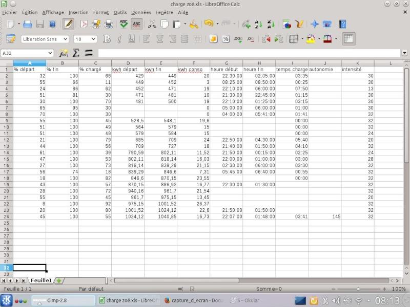 consommation réelle de la charge Excel10