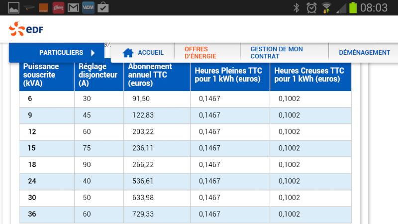 [information] le prix de l'électricité Tmp_sc11