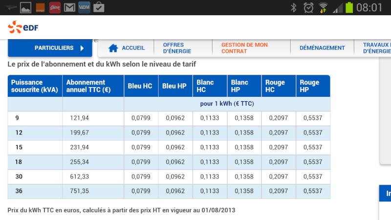 [information] le prix de l'électricité Tmp_sc12