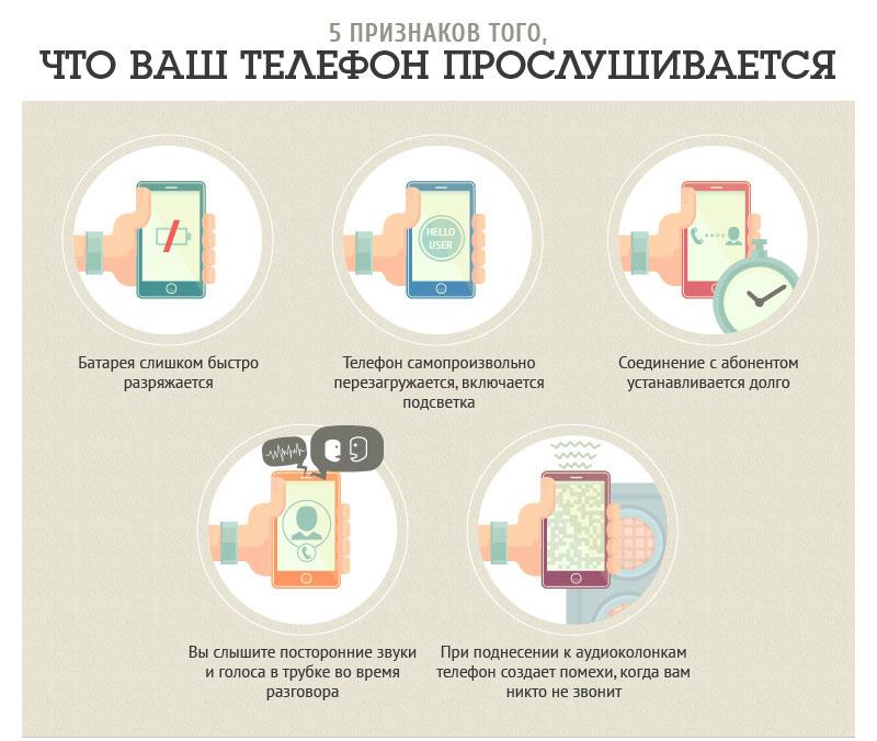 5 признаков того, что ваша мобила прослушивается 344810