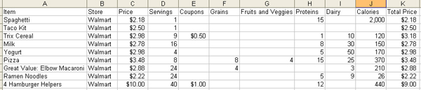 Assignment 13: Excel Part I (Food Stamp Challenge) due May 8 - Page 2 Budget10