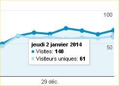 Statistiques du forum  Visit111