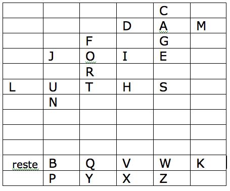 ABCD 26 lettres un max de mots Captur10