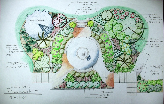 faire un plan de jardin  Johnso10
