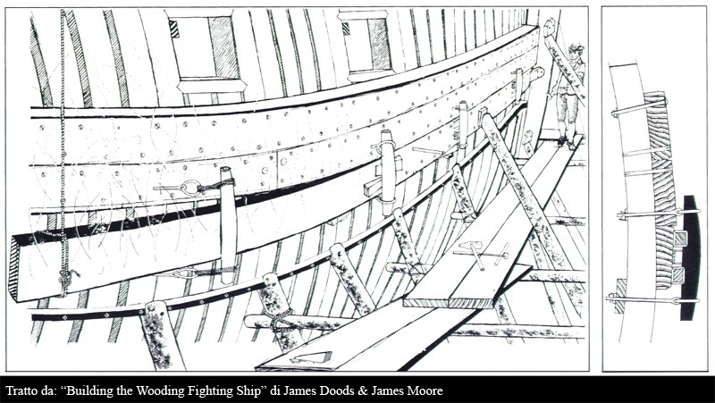 HMS Bellona 74 cannoni inglese da 168 ft. - Pagina 9 Planki11