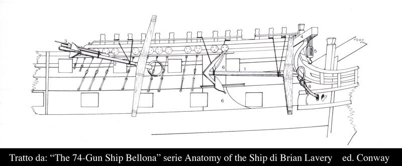 HMS Bellona 74 cannoni inglese da 168 ft. - Pagina 9 Stivag10