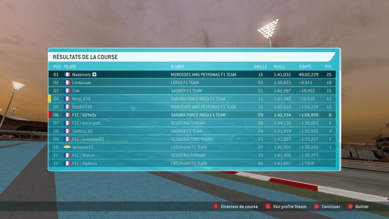 F1C - GP N°2 Abu Dhabi Haute_15