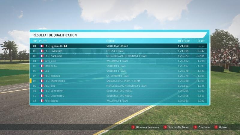 F1C - GP N°5 AUSTRALIE Qualif24