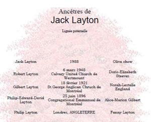 Jack Layton 710