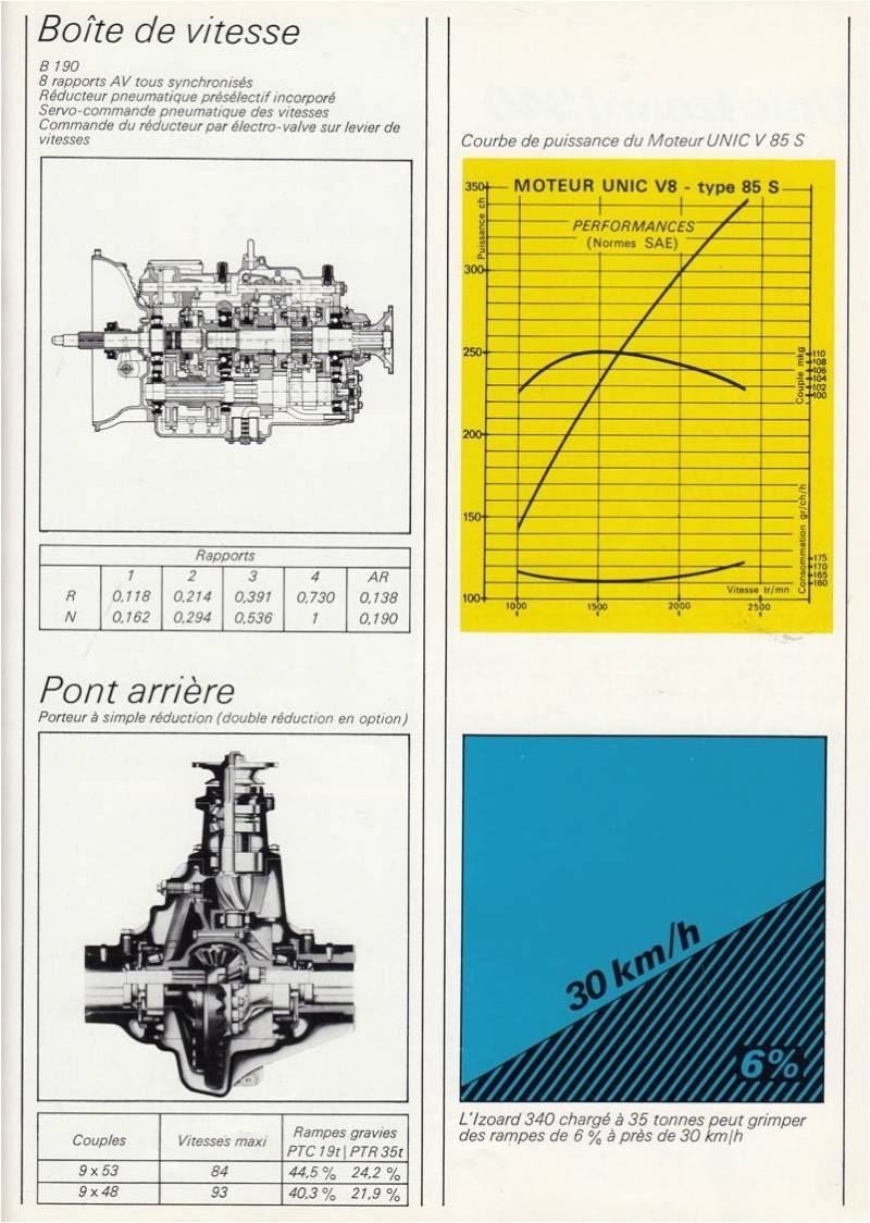 Pub et catalogues UNIC - IVECO Img_0123