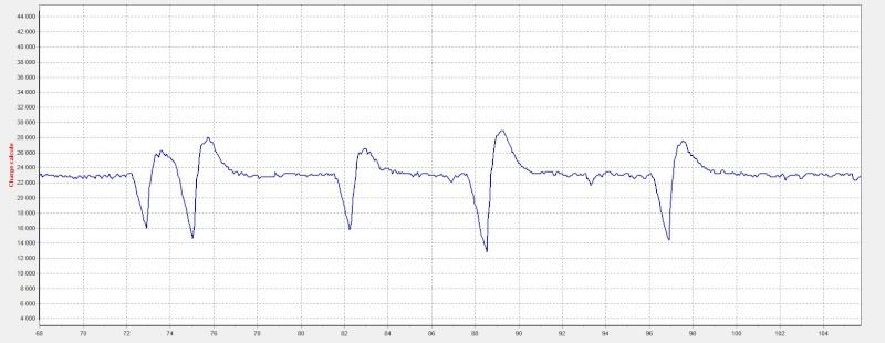 Ralenti instable 1,5 DCI 75  Sans_t11
