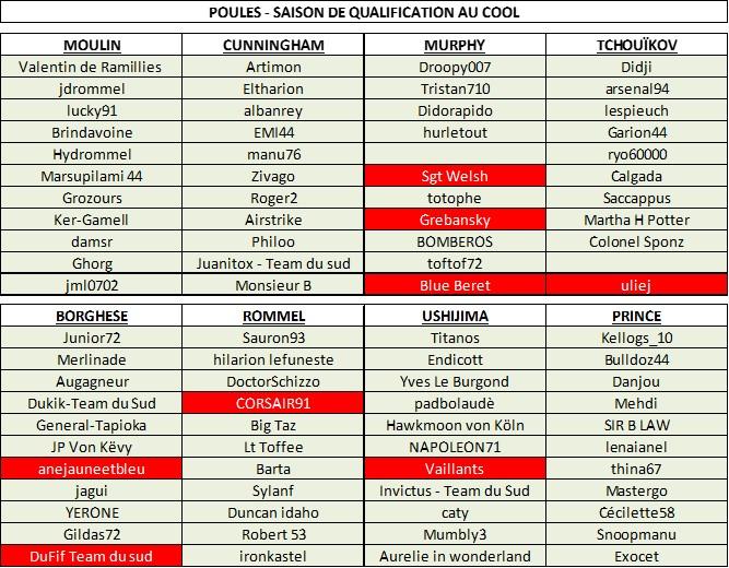 COOL 2014 - Saison 1 :  Réinscriptions des joueurs de la saison de qualification Image110
