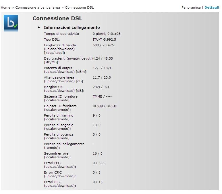 Fastweb: Problema di portante con il Fritzbox 7390 ma con il Technicolor TG582n no Immagi11