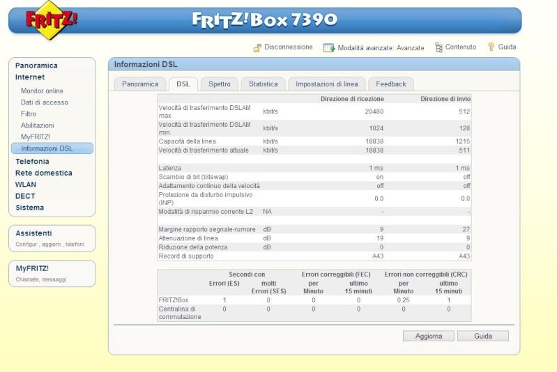 Fastweb: Problema di portante con il Fritzbox 7390 ma con il Technicolor TG582n no Immagi12
