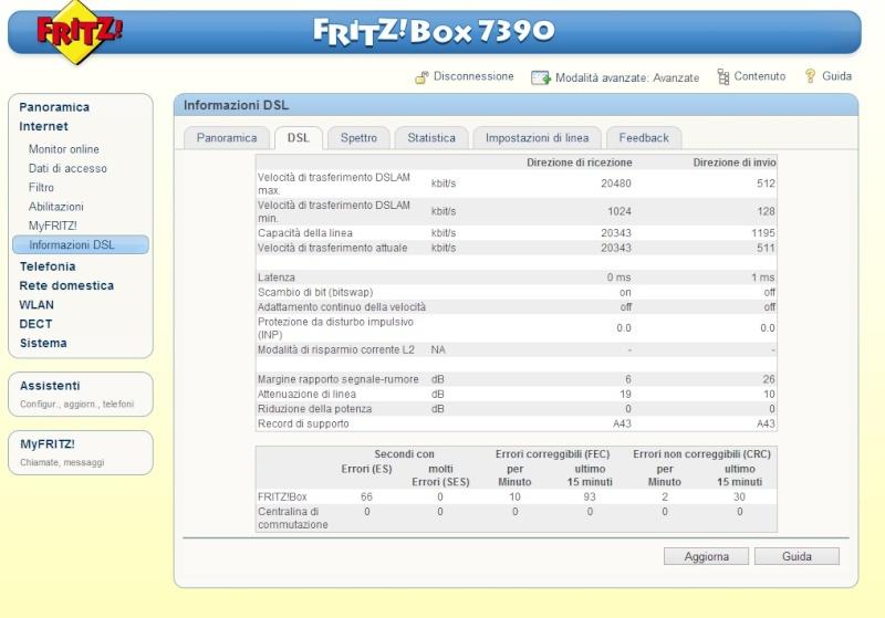 Fastweb: Problema di portante con il Fritzbox 7390 ma con il Technicolor TG582n no Immagi13