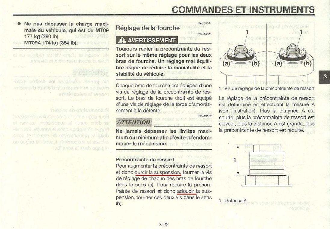 Quelle prépa fourche + amortisseur ??? - Page 4 Notice11