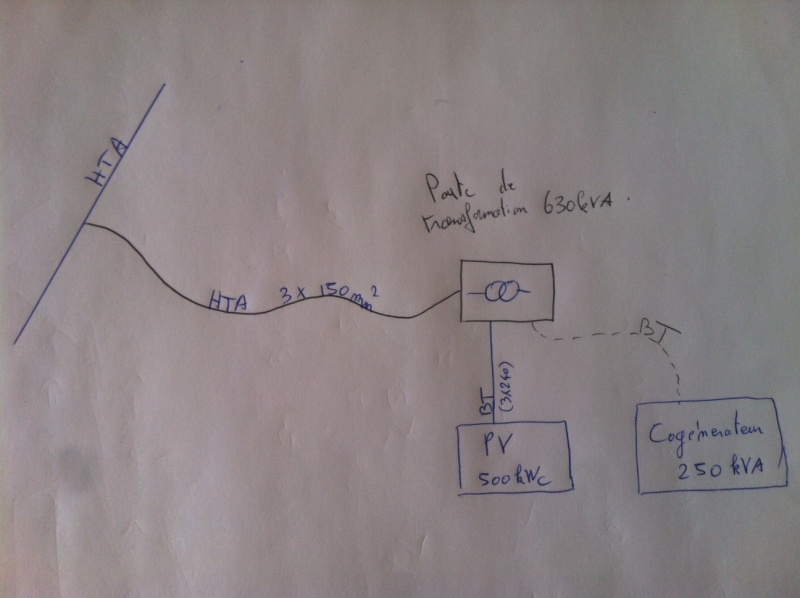 Dimensionnement Poste de Transformation PAC et Ligne HTA Photo10