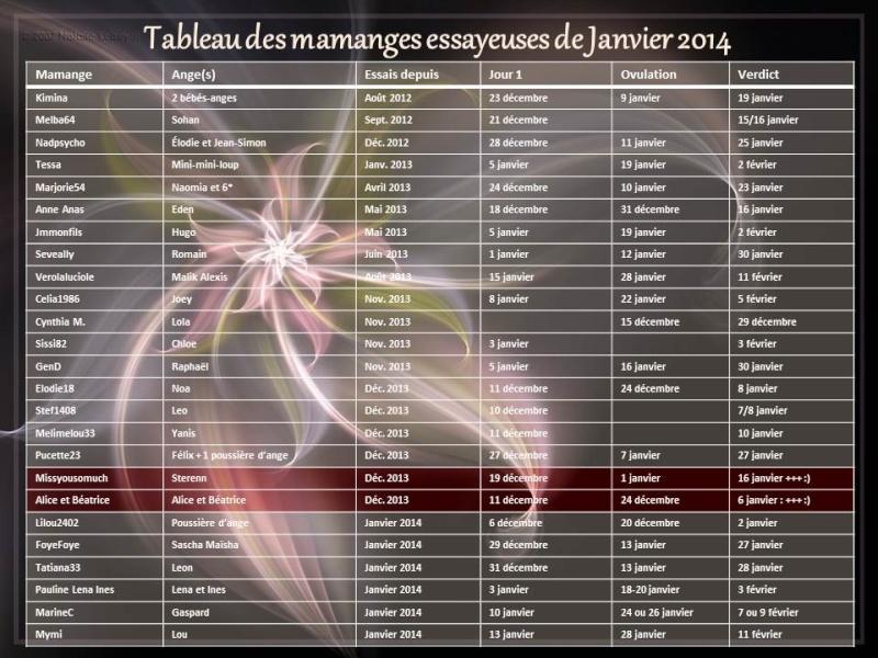 Tableau des essayeuses de Janvier 2014 - Page 9 Tablea21