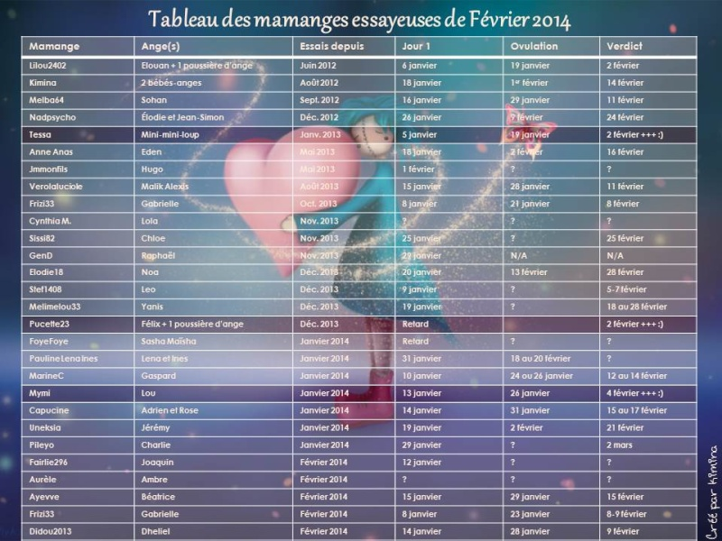 Tableau des essayeuses de Février 2014 - Page 2 Tablea33