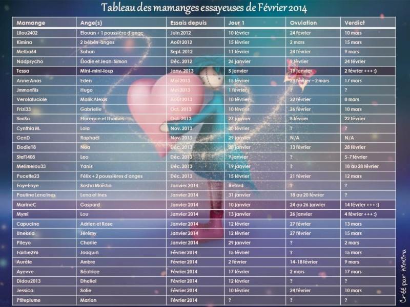 Tableau des essayeuses de Février 2014 Tablea44