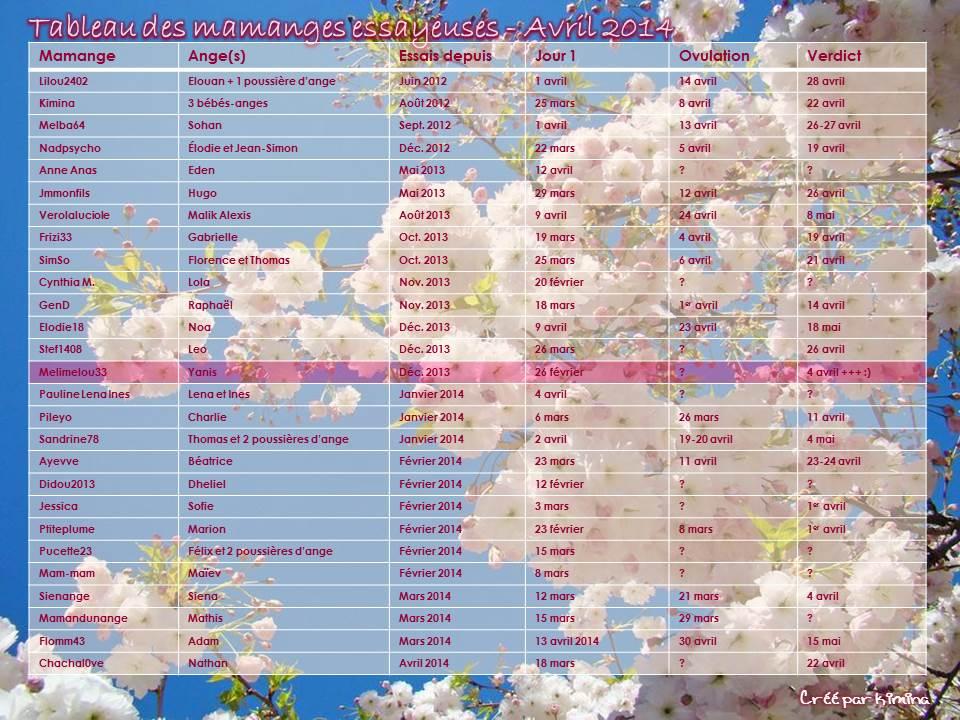 Tableau des mamanges essayeuses d'Avril 2014 - Page 2 Tablea65