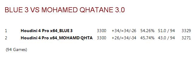 Blue 3.ctg tests - Page 4 B3vmq315