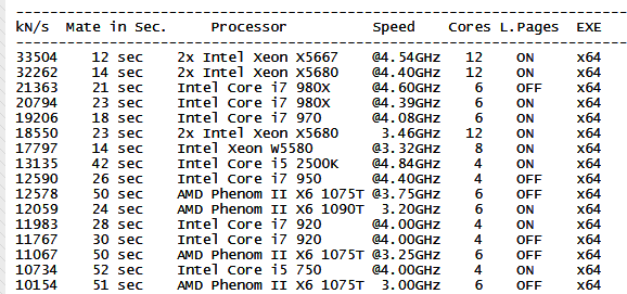 High End CPUs - Updated - Page 3 Benchm10