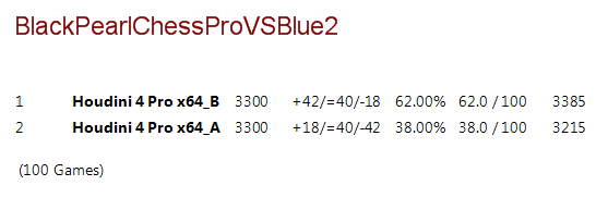 Black Pearl chess Pro 1.0 vs Blue 2 Bpcpvs11
