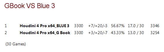 Blue 3.ctg tests - Page 4 Gvsb3_10