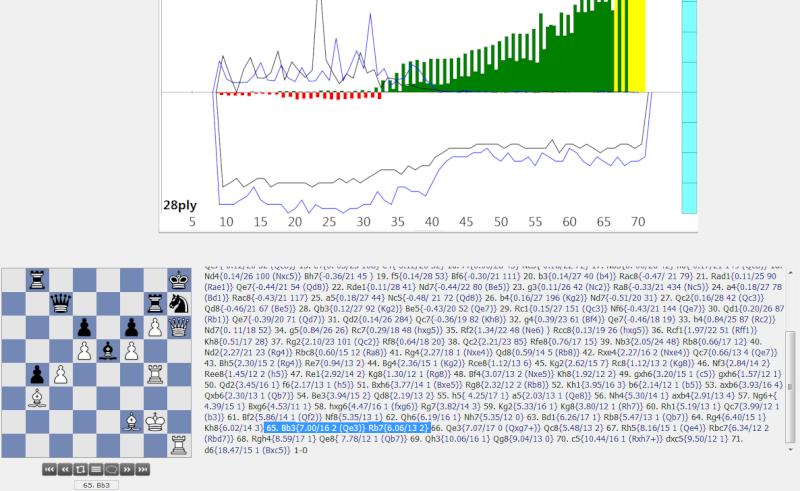 120m/40+60m/20+30m/G [Stockfish DEV_syzygy vs. Houdini 4] - Page 2 Houdin10