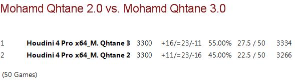 Mohamed Qhatane V2.0 vs Mohamed Qhatane V3.0 (Mohamed Nayeem) M2vm3_15