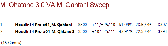 Mohamed Qhatane 3.0 VS. Mohammed Qahtani Sweep Mq3_0v10