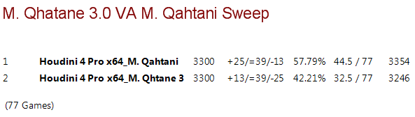 Mohamed Qhatane 3.0 VS. Mohammed Qahtani Sweep Mq3_0v11