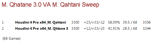 Mohamed Qhatane 3.0 VS. Mohammed Qahtani Sweep Qm3_0v10