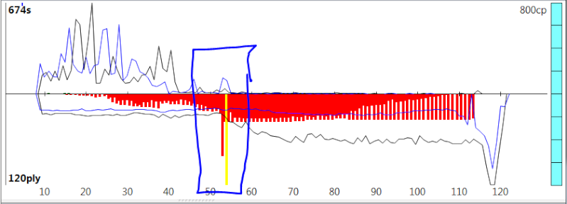 120m/40+60m/20+30m/G [Stockfish DEV_syzygy vs. Houdini 4] - Page 8 Sfh4_140