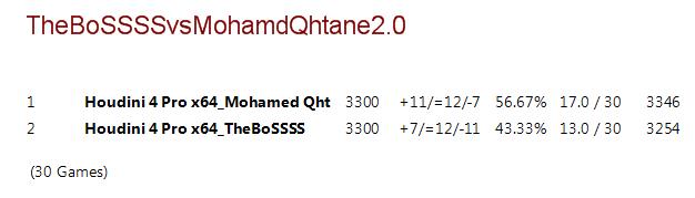 TheBoSSSS (private book) VS. Mohamed Qhtane V2.0 Svmqv210