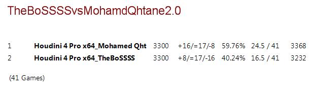 TheBoSSSS (private book) VS. Mohamed Qhtane V2.0 Svmqv211