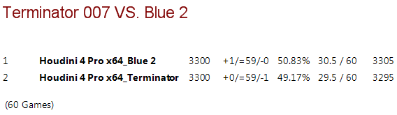 Terminator 007 vs Blue 2 T007vb13