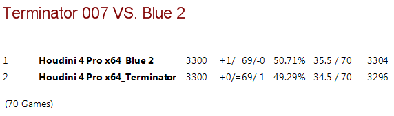 Terminator 007 vs Blue 2 T007vb14