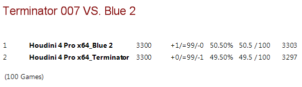 Terminator 007 vs Blue 2 T007vb16