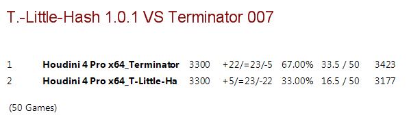 Terminator-Little-Hash 1.0.1 vs Terminator 007 Tlhvt014