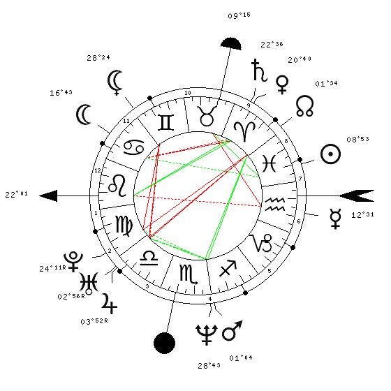 periodes planetaires Carte_14