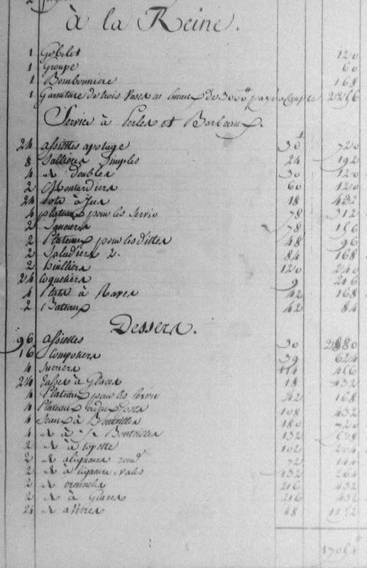 Prix et coût de la vie au XVIIIe siècle : convertisseur de monnaies d'Ancien Régime 63557910