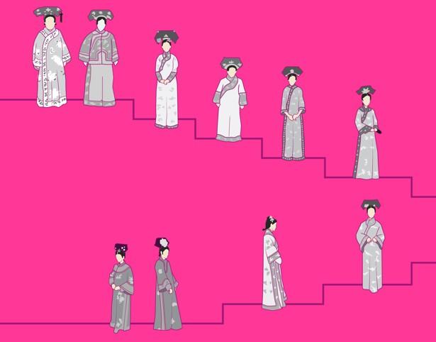 Impératrices, épouses et concubines de l'empereur de Chine (dynastie Qing) dans la Cité Interdite 8078b010