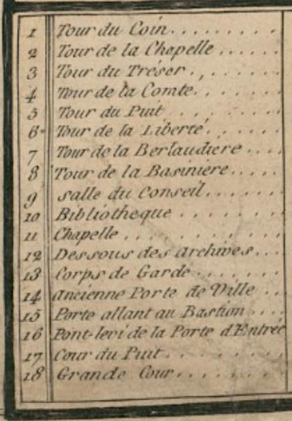 14 juillet 1789 : la  prise de la Bastille - Page 3 Capt1404