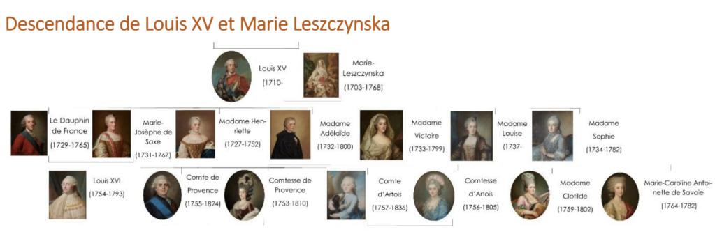 Louise-Marie de France, dite Madame Louise Capt1508