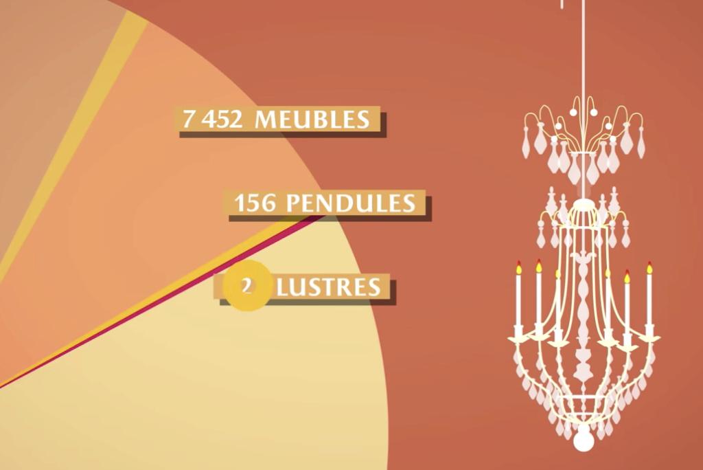 Versailles en chiffres Capt1985
