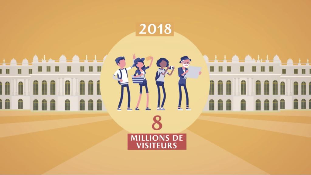 Versailles en chiffres Capt1992