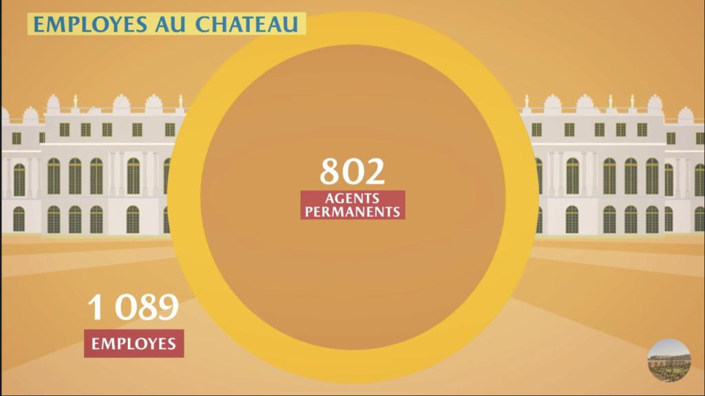 Versailles en chiffres Capt1993